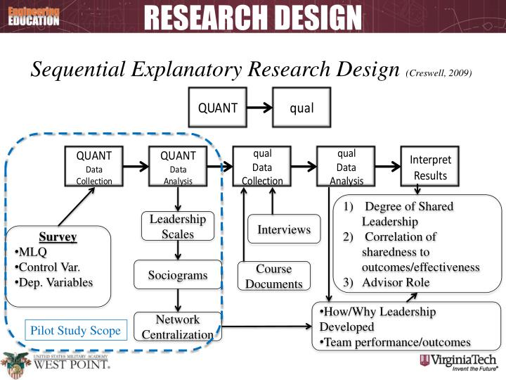 creswell 2009 research design pdf