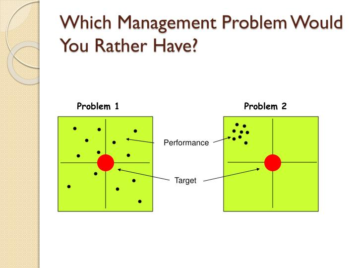 Which Management Problem Would You Rather Have?
