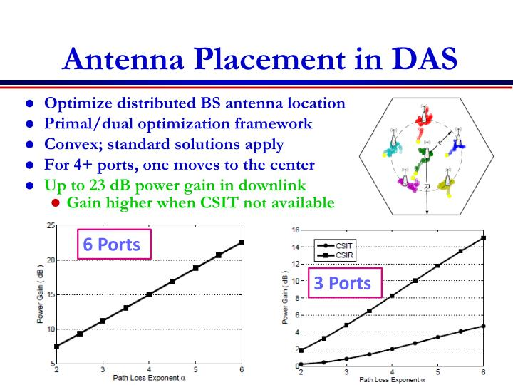 Antenna Placement in DAS