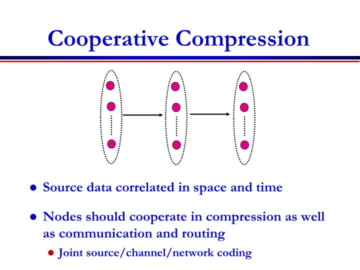 Cooperative Compression