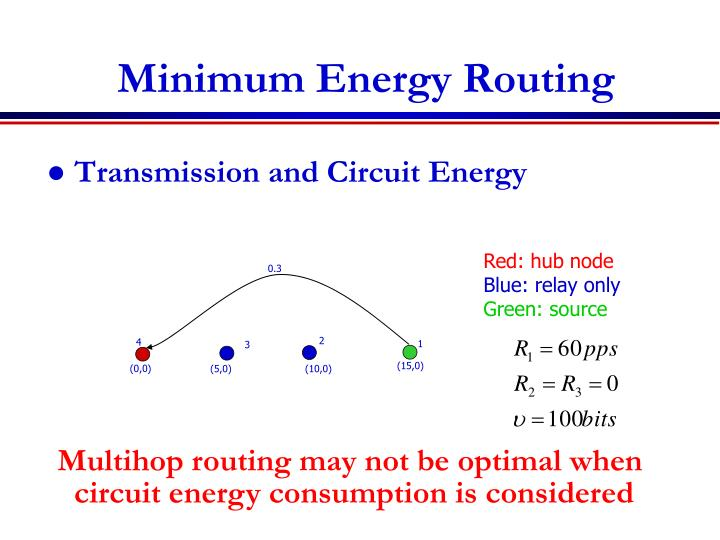 Minimum Energy Routing