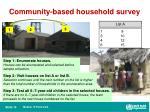 community based household survey2