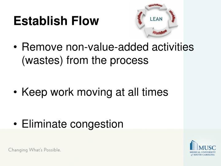 Establish Flow