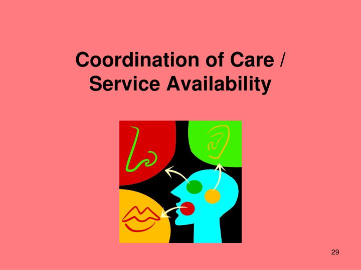 Coordination of Care / Service Availability