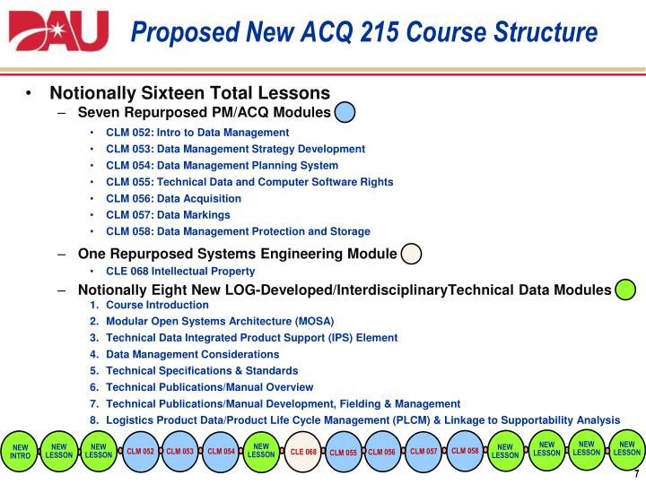 Proposed New ACQ 215 Course Structure
