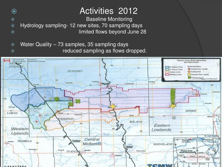 Activities  2012