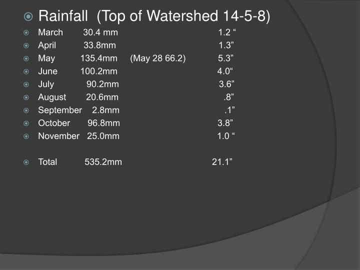Rainfall  (Top of Watershed 14-5-8)