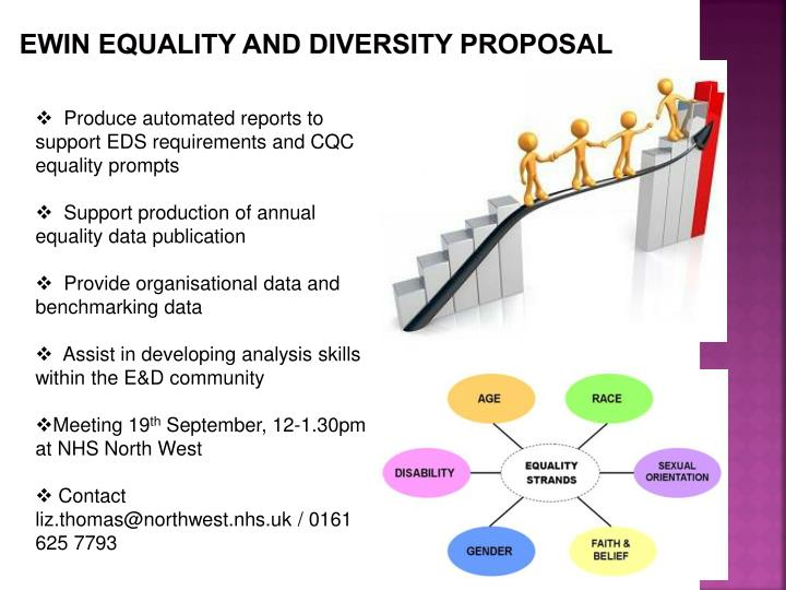 EWIN EQUALITY AND DIVERSITY PROPOSAL