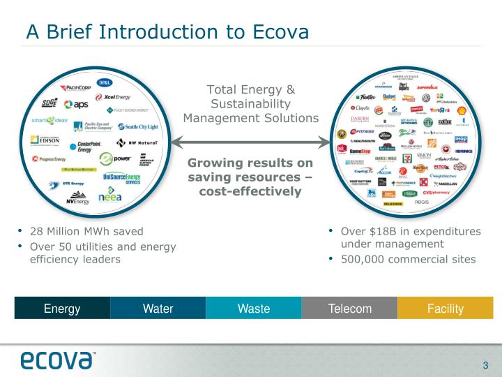 A brief introduction to ecova