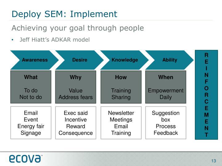 Deploy SEM: Implement
