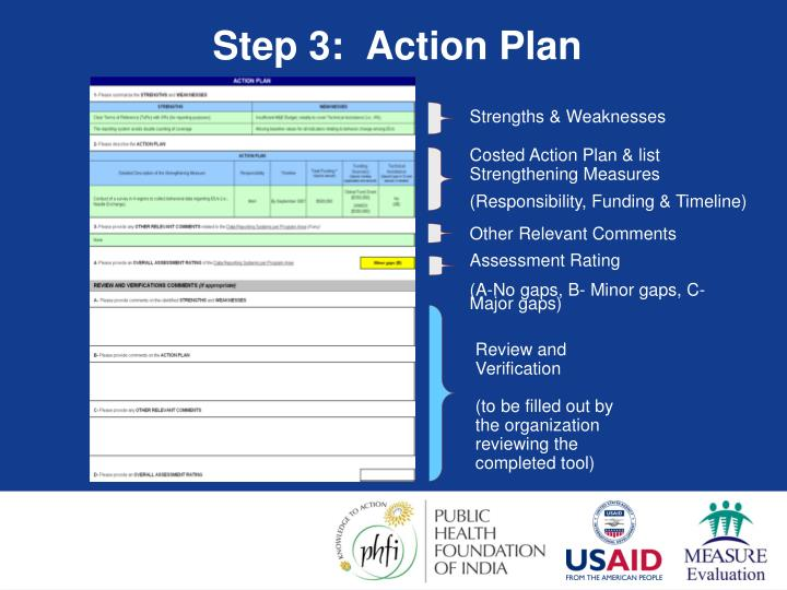 Step 3:  Action Plan