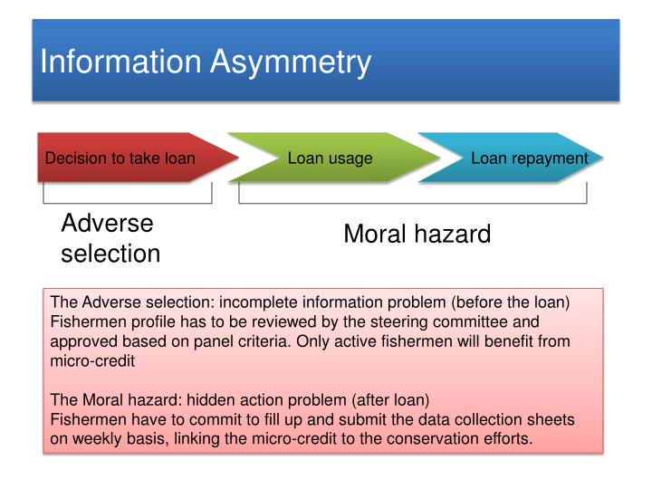information asymmetry The lemons problem and adverse selection 161 a common manifestation of asymmetric information in markets is the lemons problem • an asymmetric information problem.