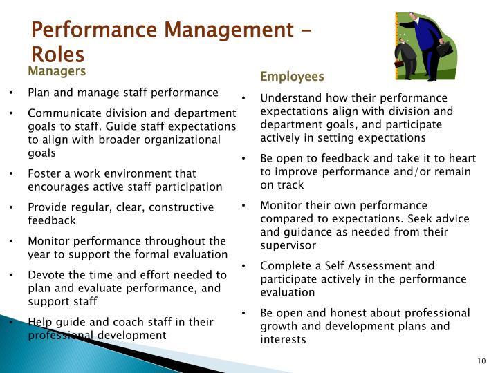 Performance Management - Roles