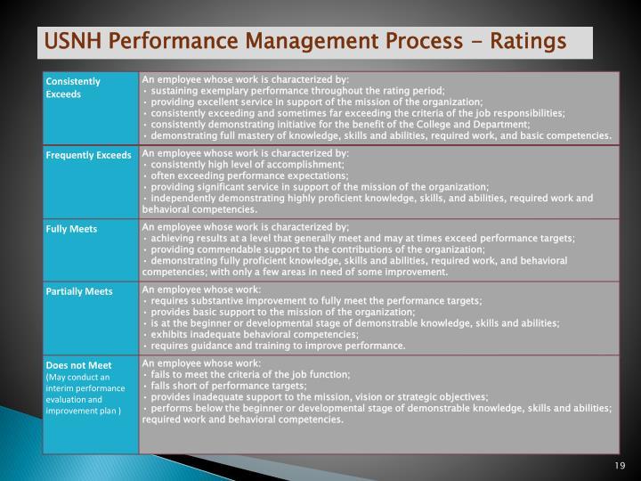 USNH Performance Management Process - Ratings