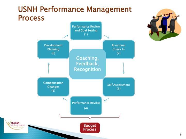 USNH Performance Management Process