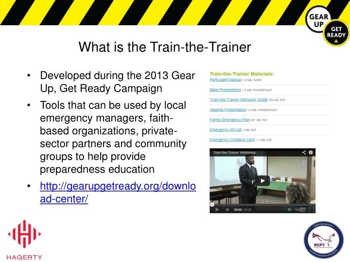 ppt what is the train the trainer powerpoint presentation id 1569960