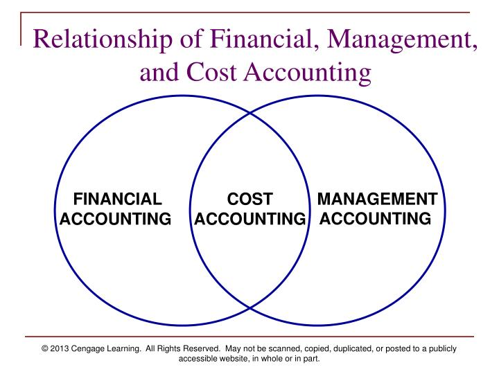 cost and management accounting Lecture 3: basic cost management concepts professor noel cooperberg (chapter 3) after reviewing the chapter's learning objectives, the professor goes on to discuss the multiple costs incurred by.