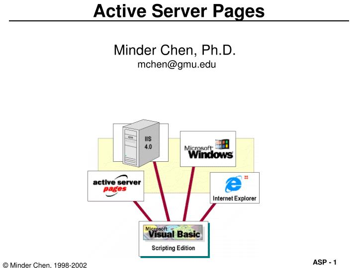 active server pages n.