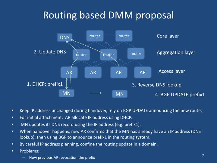 Routing based DMM proposal