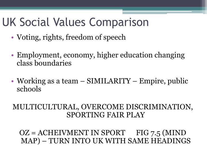UK Social Values Comparison