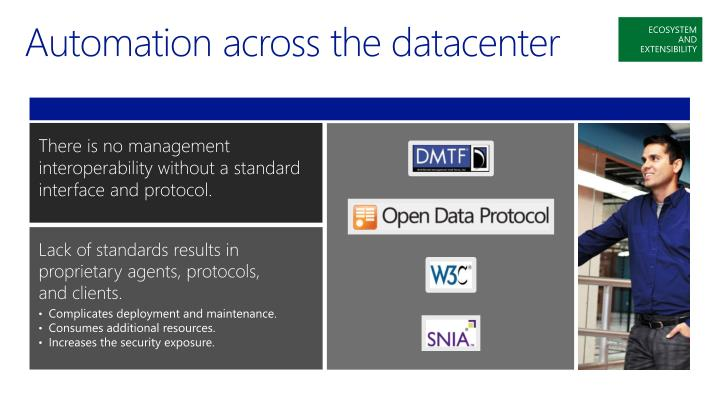 Automation across the datacenter