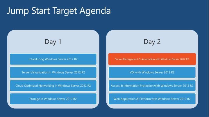 Jump start target agenda
