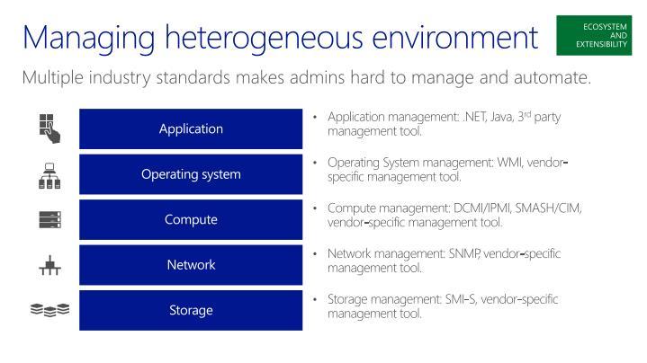 Managing heterogeneous environment