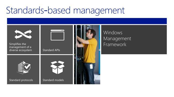 Standards-based management