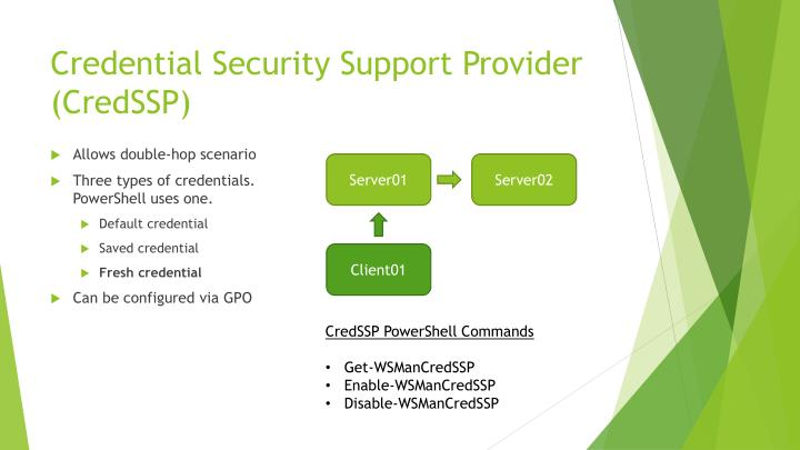 Credential Security Support Provider (