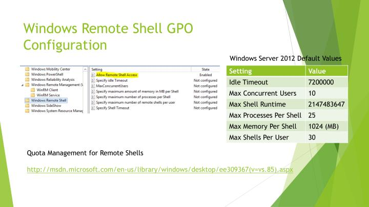 Windows Remote Shell GPO Configuration