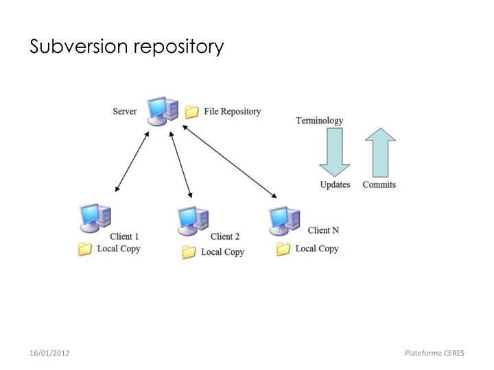 Subversion repository