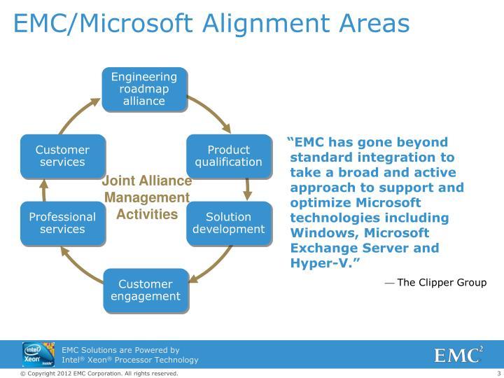 Emc microsoft alignment areas