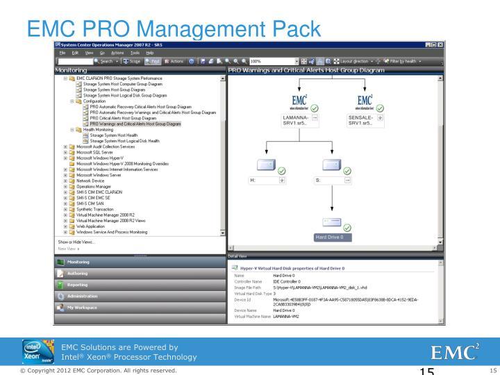 EMC PRO Management Pack