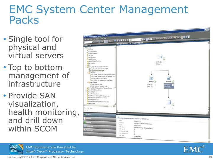 EMC System Center Management Packs