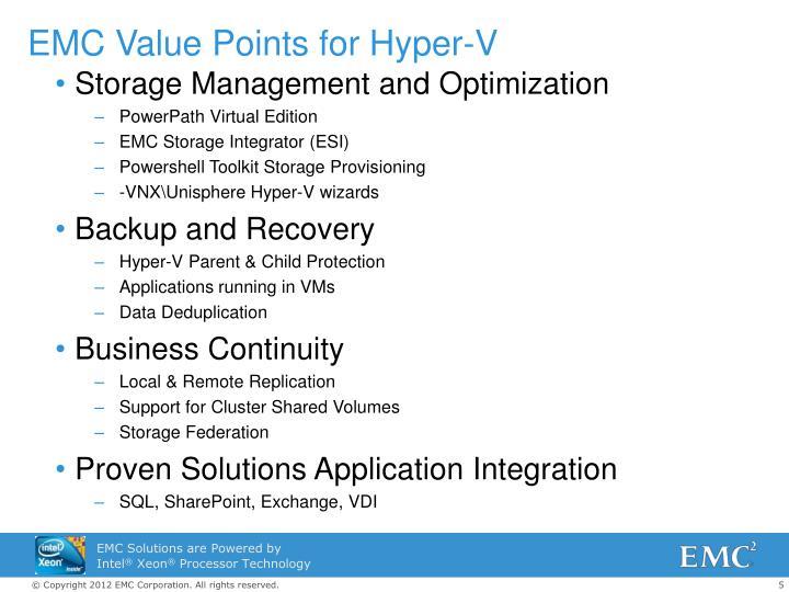 EMC Value Points for Hyper-V