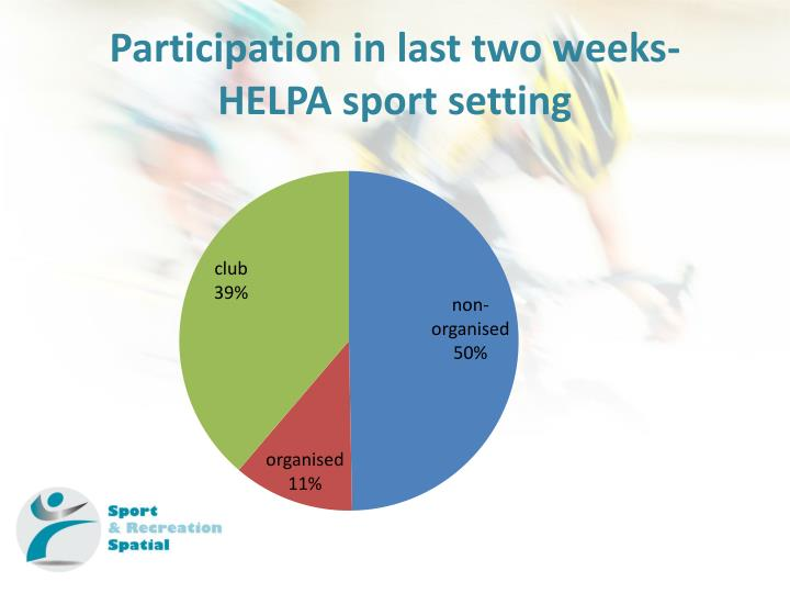 Participation in last two weeks-