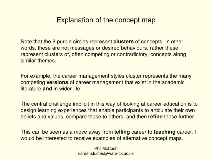 Explanation of the concept map