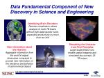 data fundamental component of new discovery in science and engineering