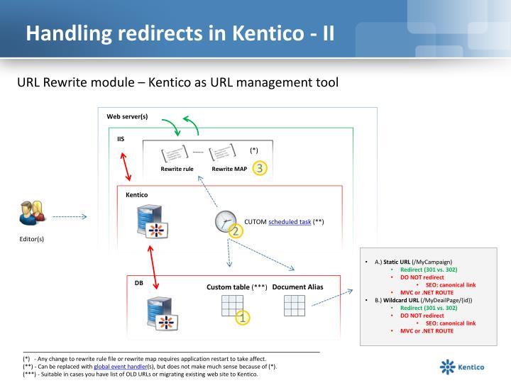 Handling redirects in Kentico - II