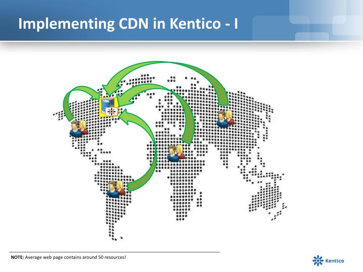 Implementing CDN in Kentico - I