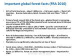 important global forest facts fra 2010