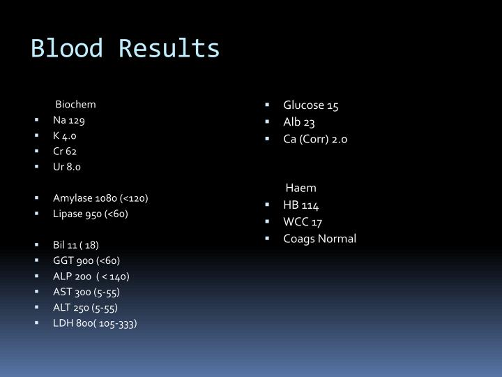 Blood Results