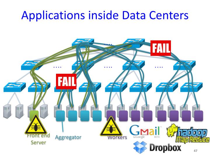 Applications inside Data Centers