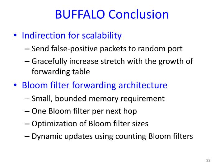 BUFFALO Conclusion