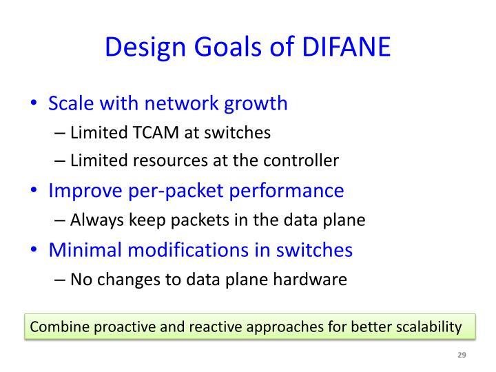 Design Goals of DIFANE