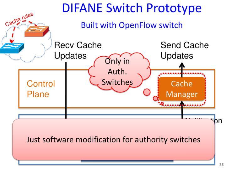 DIFANE Switch Prototype