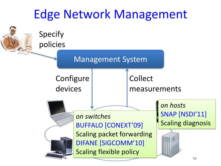 Edge Network Management