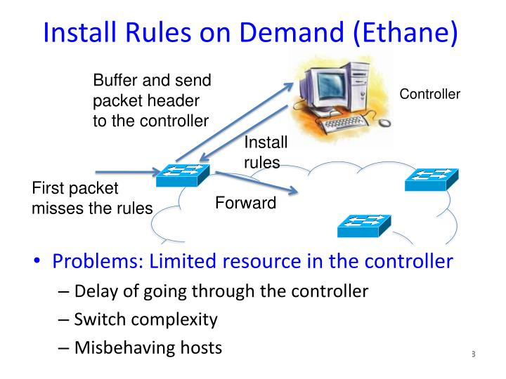 Install Rules on Demand (