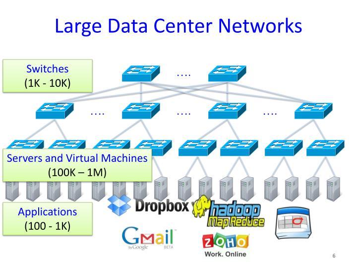 Large Data Center Networks