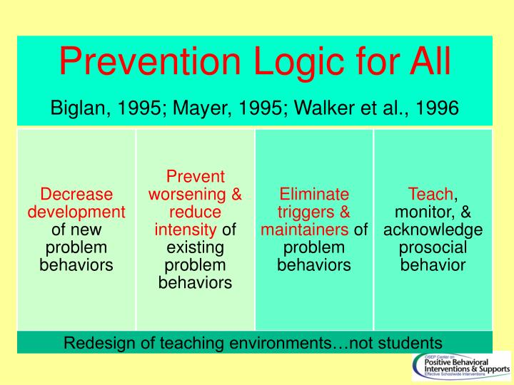 Redesign of teaching environments…not students